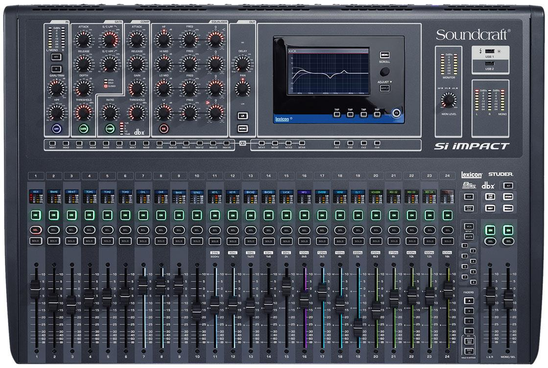 Sound Mixer Equipment
