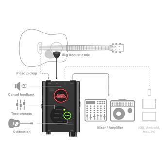 IK Multimedia iRig Acoustic Stage guitar interface/modelling software
